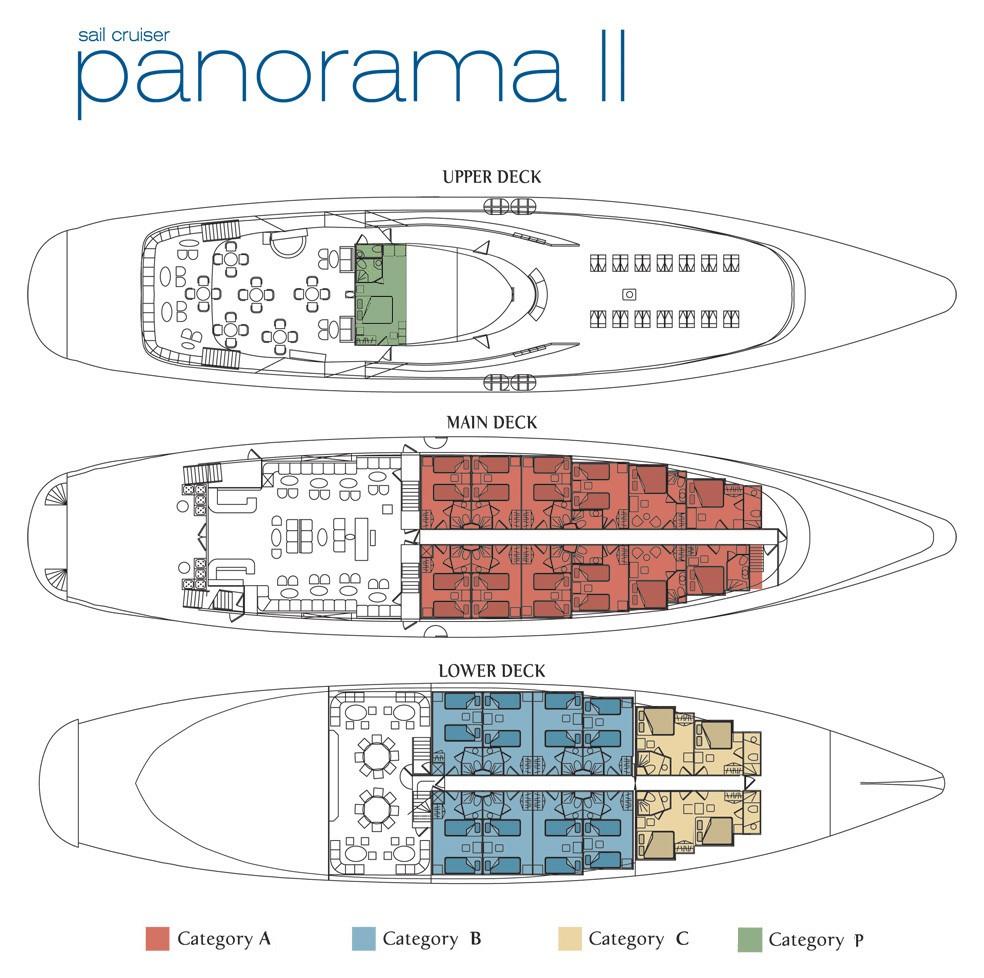 Deck Plan, Panorama II