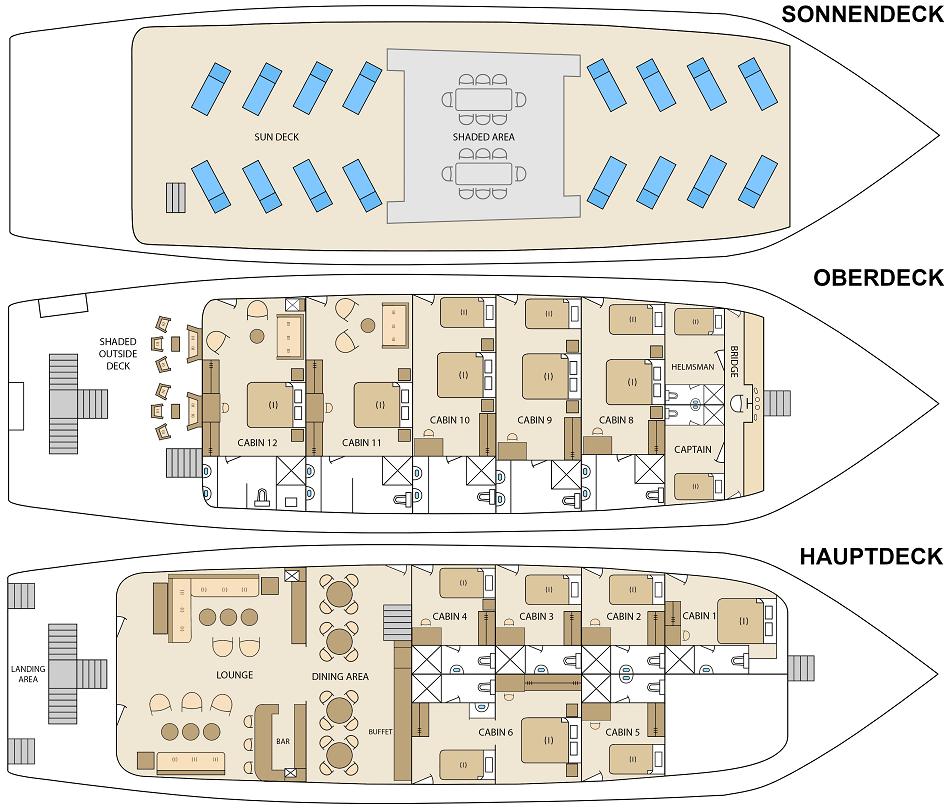 Solaris, Deckplan