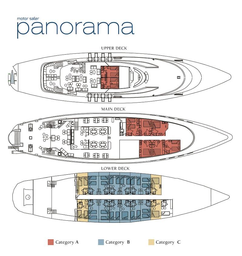 Variety Cruises, Panorama, Deck Plan